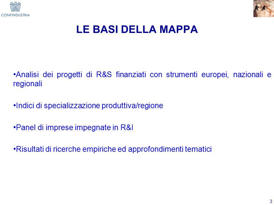 3 LE BASI DELLA MAPPA Analisi dei progetti di R&S finanziati con strumenti europei, nazionali e regionali Indici di specializzazione produttiva/regione Panel di imprese impegnate in R&I Risultati di ricerche empiriche ed approfondimenti tematici