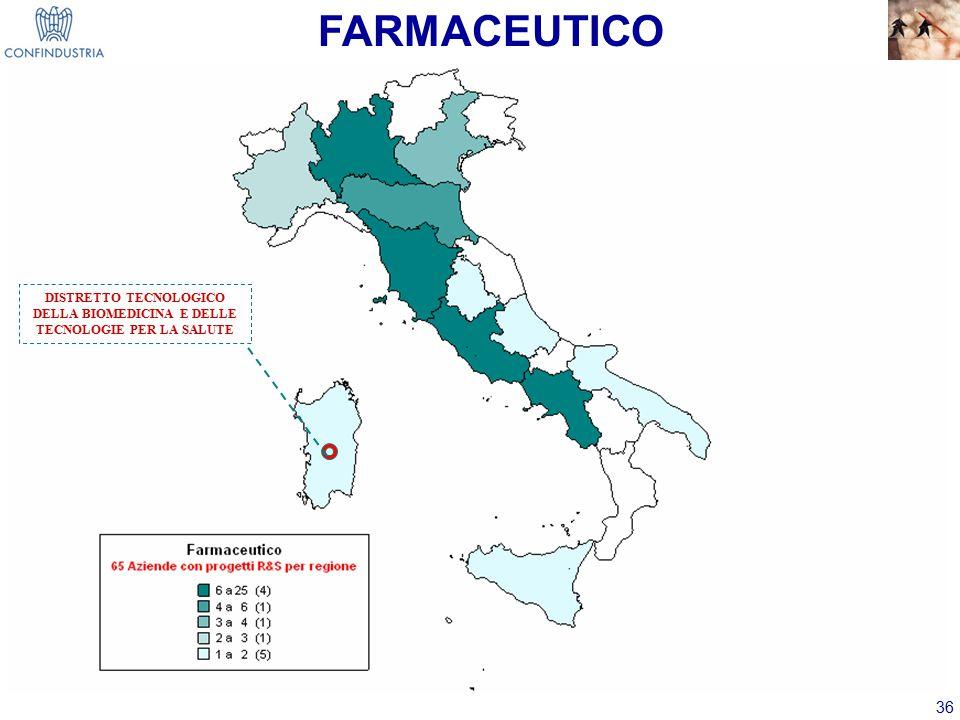 36 FARMACEUTICO DISTRETTO TECNOLOGICO DELLA BIOMEDICINA E DELLE TECNOLOGIE PER LA SALUTE