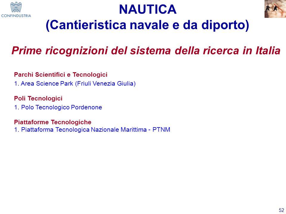 52 Prime ricognizioni del sistema della ricerca in Italia Poli Tecnologici 1.