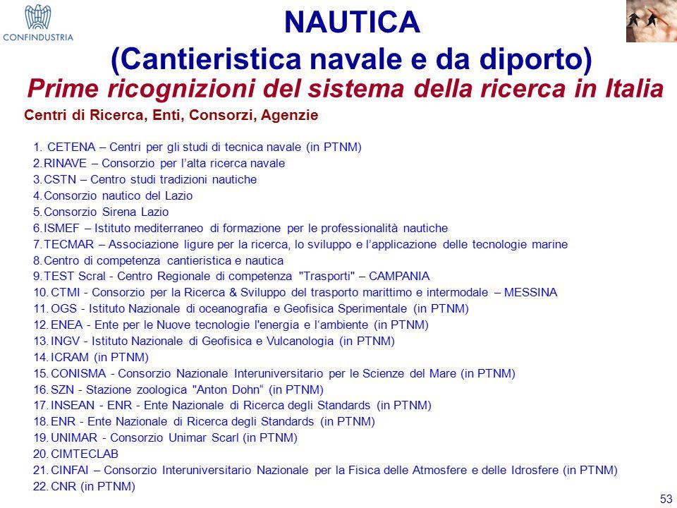 53 Prime ricognizioni del sistema della ricerca in Italia 1.