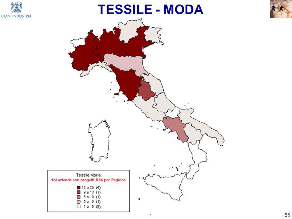 55 TESSILE - MODA