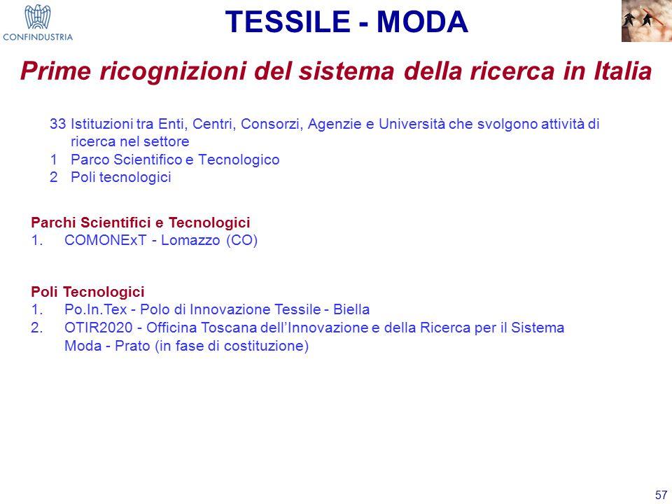 57 Prime ricognizioni del sistema della ricerca in Italia Poli Tecnologici 1.Po.In.Tex - Polo di Innovazione Tessile - Biella 2.OTIR2020 - Officina Toscana dell'Innovazione e della Ricerca per il Sistema Moda - Prato (in fase di costituzione) TESSILE - MODA Parchi Scientifici e Tecnologici 1.COMONExT - Lomazzo (CO) 33 Istituzioni tra Enti, Centri, Consorzi, Agenzie e Università che svolgono attività di ricerca nel settore 1 Parco Scientifico e Tecnologico 2 Poli tecnologici