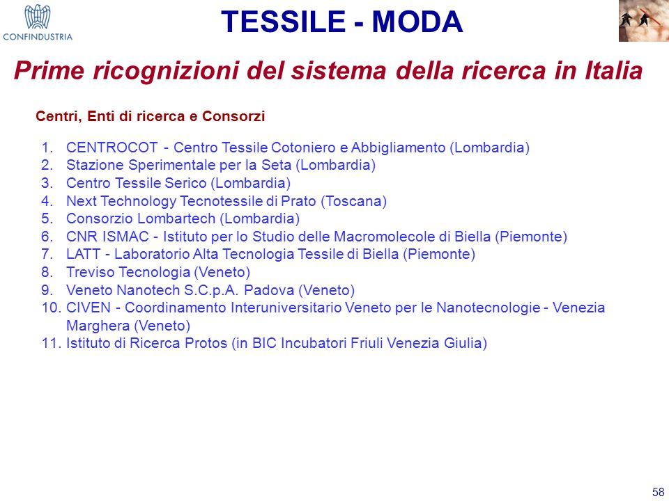 58 Prime ricognizioni del sistema della ricerca in Italia TESSILE - MODA Centri, Enti di ricerca e Consorzi 1.CENTROCOT - Centro Tessile Cotoniero e Abbigliamento (Lombardia) 2.Stazione Sperimentale per la Seta (Lombardia) 3.Centro Tessile Serico (Lombardia) 4.Next Technology Tecnotessile di Prato (Toscana) 5.Consorzio Lombartech (Lombardia) 6.CNR ISMAC - Istituto per lo Studio delle Macromolecole di Biella (Piemonte) 7.LATT - Laboratorio Alta Tecnologia Tessile di Biella (Piemonte) 8.Treviso Tecnologia (Veneto) 9.Veneto Nanotech S.C.p.A.