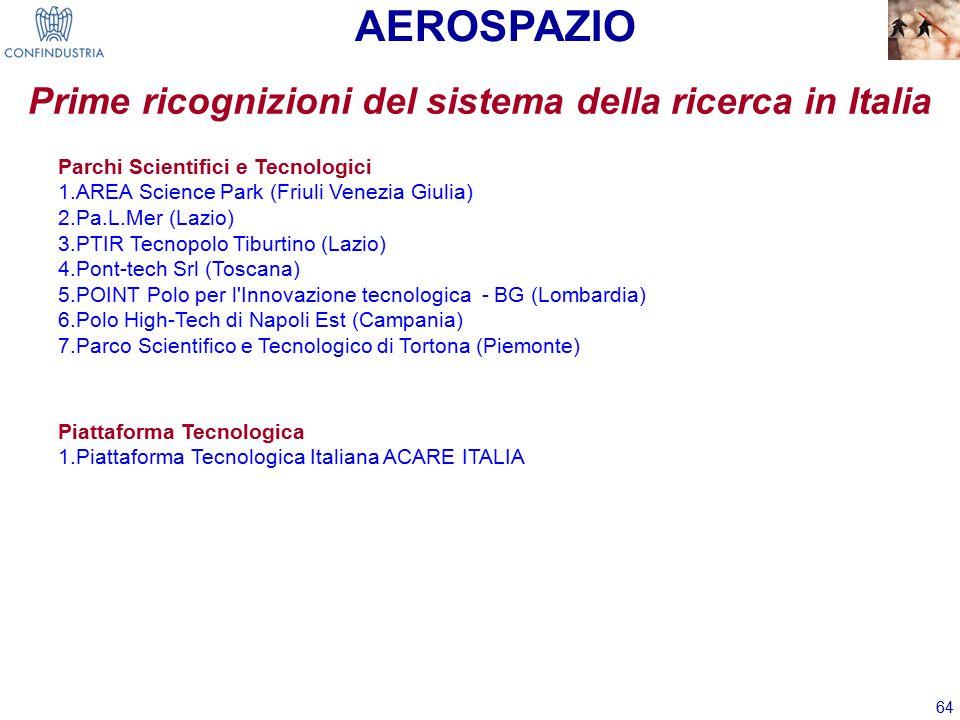 64 Prime ricognizioni del sistema della ricerca in Italia Parchi Scientifici e Tecnologici 1.AREA Science Park (Friuli Venezia Giulia) 2.Pa.L.Mer (Lazio) 3.PTIR Tecnopolo Tiburtino (Lazio) 4.Pont-tech Srl (Toscana) 5.POINT Polo per l Innovazione tecnologica - BG (Lombardia) 6.Polo High-Tech di Napoli Est (Campania) 7.Parco Scientifico e Tecnologico di Tortona (Piemonte) AEROSPAZIO Piattaforma Tecnologica 1.Piattaforma Tecnologica Italiana ACARE ITALIA