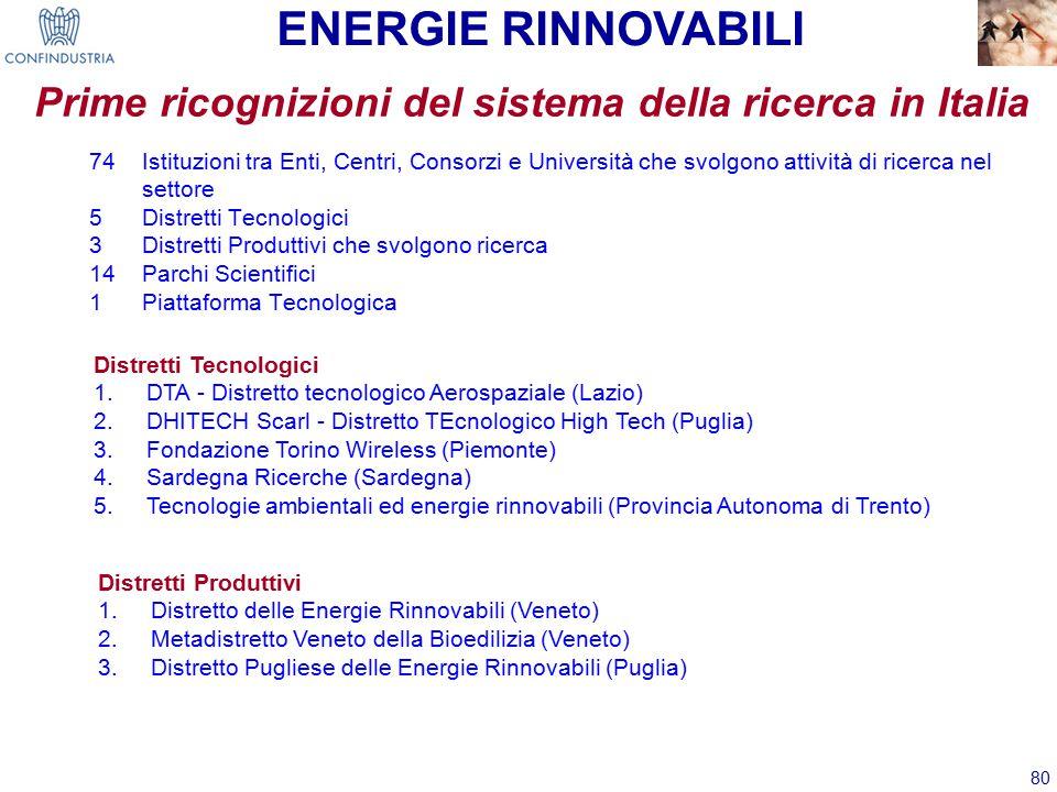 80 74 Istituzioni tra Enti, Centri, Consorzi e Università che svolgono attività di ricerca nel settore 5 Distretti Tecnologici 3 Distretti Produttivi che svolgono ricerca 14 Parchi Scientifici 1 Piattaforma Tecnologica Distretti Tecnologici 1.DTA - Distretto tecnologico Aerospaziale (Lazio) 2.DHITECH Scarl - Distretto TEcnologico High Tech (Puglia) 3.Fondazione Torino Wireless (Piemonte) 4.Sardegna Ricerche (Sardegna) 5.Tecnologie ambientali ed energie rinnovabili (Provincia Autonoma di Trento) ENERGIE RINNOVABILI Prime ricognizioni del sistema della ricerca in Italia Distretti Produttivi 1.Distretto delle Energie Rinnovabili (Veneto) 2.Metadistretto Veneto della Bioedilizia (Veneto) 3.Distretto Pugliese delle Energie Rinnovabili (Puglia)