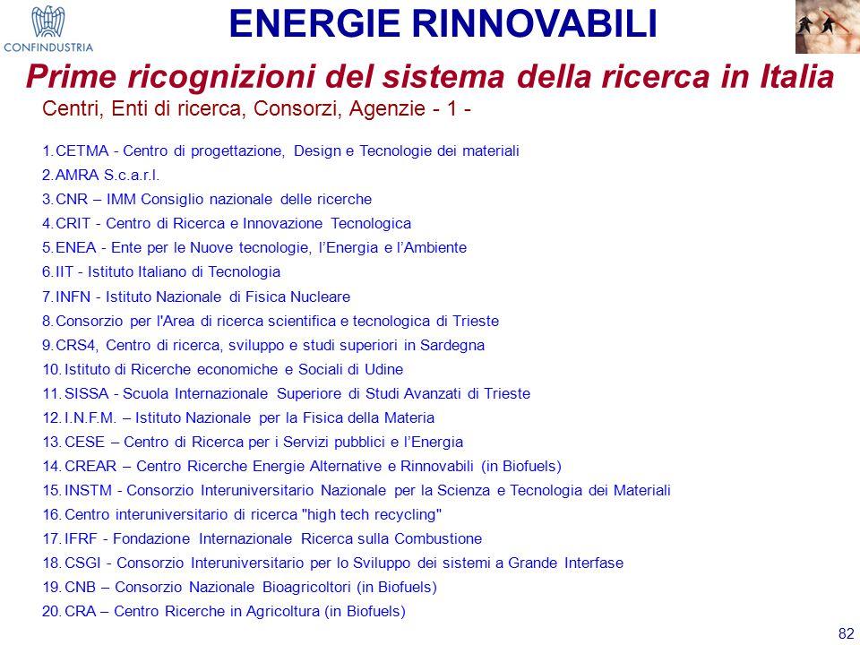 82 Centri, Enti di ricerca, Consorzi, Agenzie - 1 - 1.CETMA - Centro di progettazione, Design e Tecnologie dei materiali 2.AMRA S.c.a.r.l.