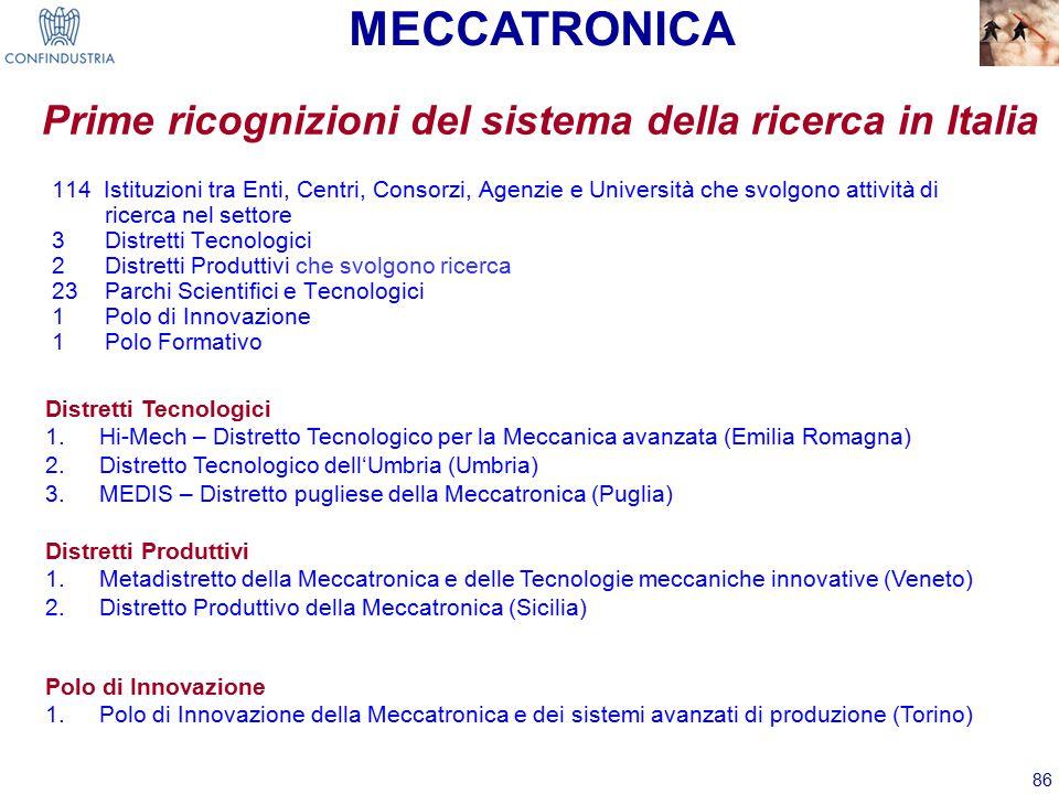 86 Prime ricognizioni del sistema della ricerca in Italia Distretti Tecnologici 1.Hi-Mech – Distretto Tecnologico per la Meccanica avanzata (Emilia Romagna) 2.Distretto Tecnologico dell'Umbria (Umbria) 3.MEDIS – Distretto pugliese della Meccatronica (Puglia) MECCATRONICA 114 Istituzioni tra Enti, Centri, Consorzi, Agenzie e Università che svolgono attività di ricerca nel settore 3 Distretti Tecnologici 2 Distretti Produttivi che svolgono ricerca 23 Parchi Scientifici e Tecnologici 1 Polo di Innovazione 1 Polo Formativo Distretti Produttivi 1.Metadistretto della Meccatronica e delle Tecnologie meccaniche innovative (Veneto) 2.Distretto Produttivo della Meccatronica (Sicilia) Polo di Innovazione 1.Polo di Innovazione della Meccatronica e dei sistemi avanzati di produzione (Torino)