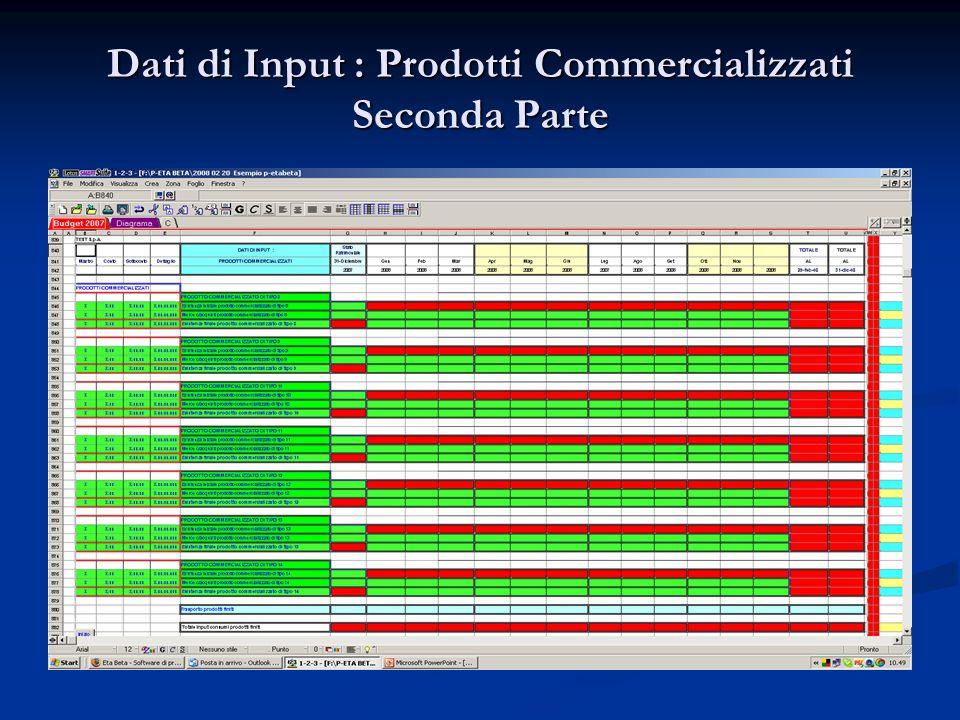 Dati di Input : Prodotti Commercializzati Seconda Parte