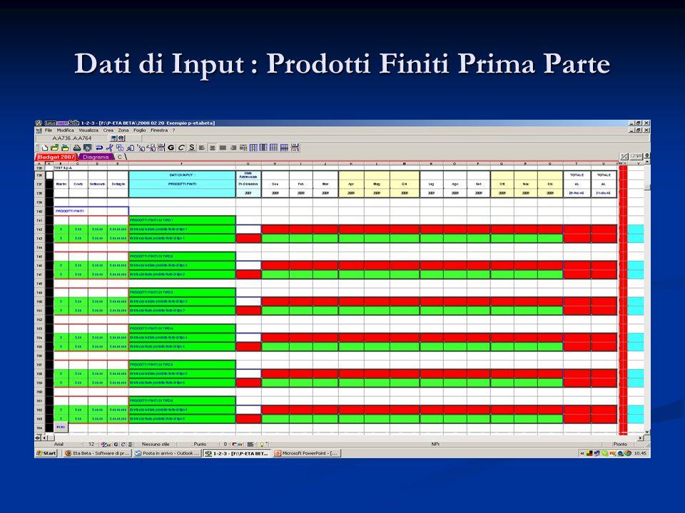 Dati di Input : Prodotti Finiti Prima Parte