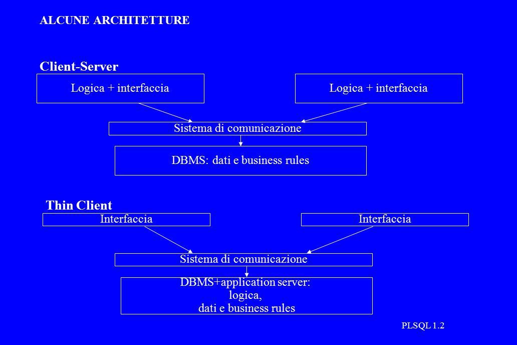 PLSQL 1.3 THREE TIERS application server: logica applicativa Client: Interfaccia DBMS server: dati e business rules