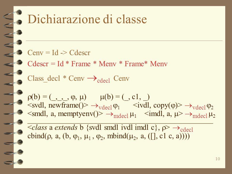 10 Dichiarazione di classe Cenv = Id -> Cdescr Cdescr = Id * Frame * Menv * Frame* Menv Class_decl * Cenv  cdecl Cenv  (b) = (_,_,_, ,  )  (b) = (_, c1, _)  vdecl  1  vdecl  2  mdecl  1  mdecl  2 ________________________________________________  cdecl cbind( , a, (b,  1,  1,  2, mbind(  2, a, ([], c1 c, a))))