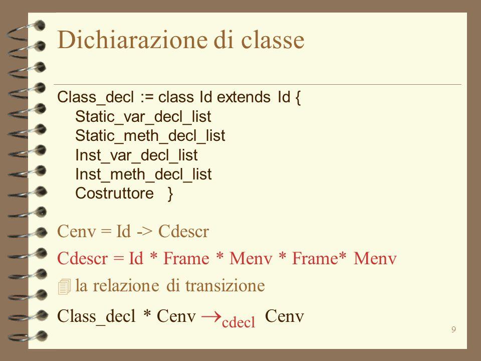 9 Dichiarazione di classe Class_decl := class Id extends Id { Static_var_decl_list Static_meth_decl_list Inst_var_decl_list Inst_meth_decl_list Costruttore } Cenv = Id -> Cdescr Cdescr = Id * Frame * Menv * Frame* Menv 4 la relazione di transizione Class_decl * Cenv  cdecl Cenv