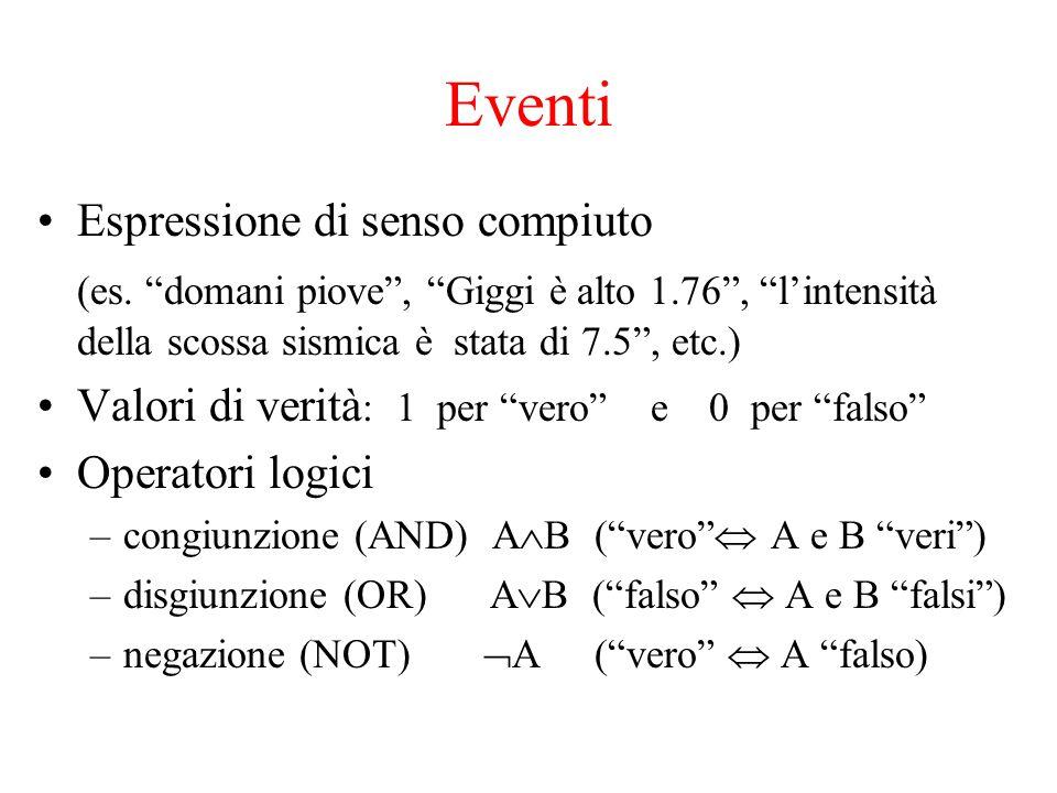 Eventi di particolare interesse Evento certo:  (sempre vero) Evento impossibile:  (sempre falso) Partizione: A 1, A 2, …, A n tali che –A i  A j =  –A 1  A 2  …  A n =  (es.