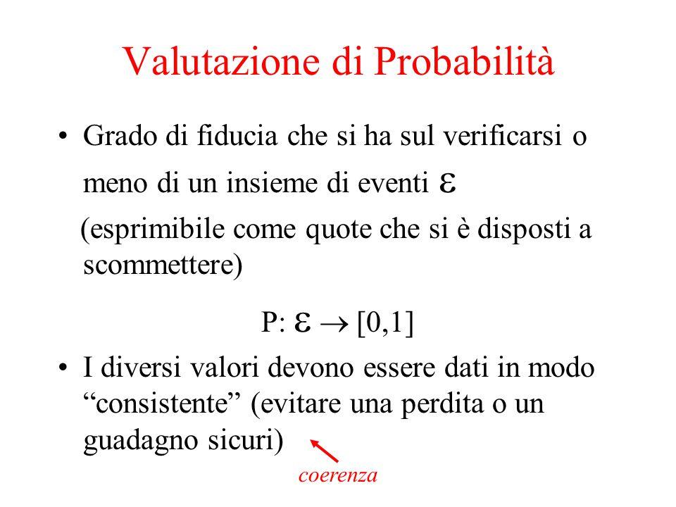 Distribuzione di probabilità Nel caso di una partizione la coerenza è assicurata dalle proprietà formali:partizione –P(  ) = 1 –P(  A i ) = 1- P(A i ) –P(A i  A j ) = P(A i ) + P(A j ) (in generale P(A  B)=P(A)+P(B)-P(A  B) )