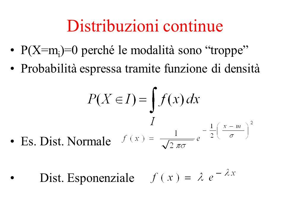 """Distribuzioni continue P(X=m i )=0 perché le modalità sono """"troppe"""" Probabilità espressa tramite funzione di densità Es. Dist. Normale Dist. Esponenzi"""