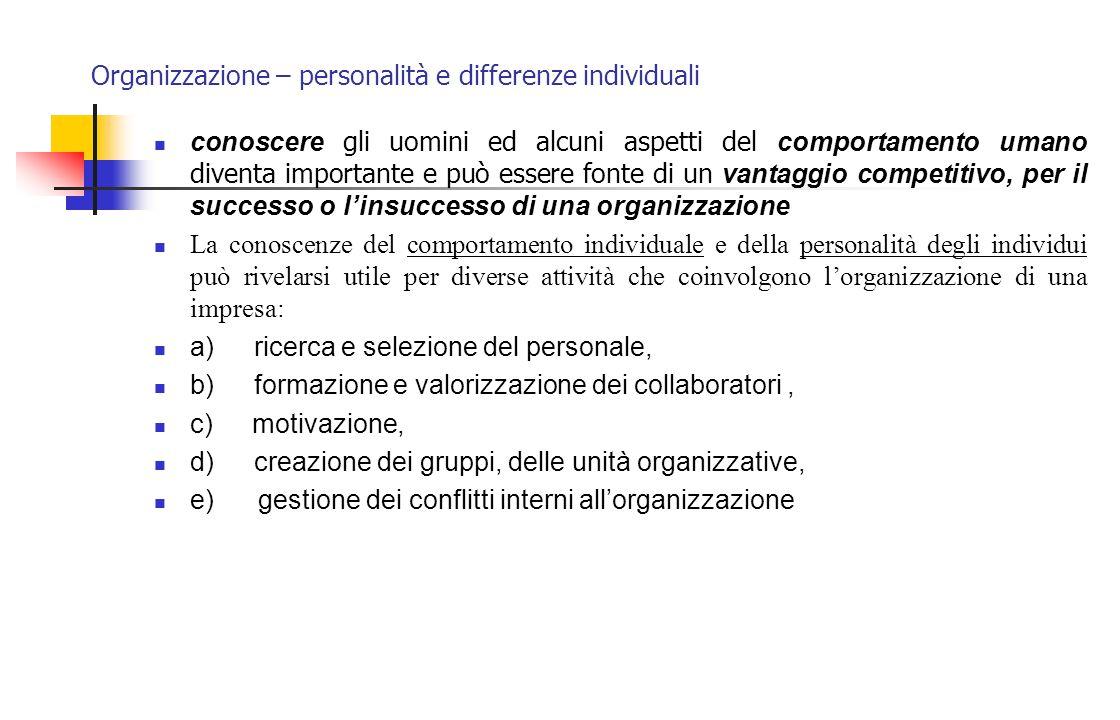 Organizzazione – personalità e differenze individuali Un modello base per l'analisi del comportamento individuale Un modello base che studia il comportamento individuale dovrebbe basarsi su almeno quattro elementi chiave: 1.
