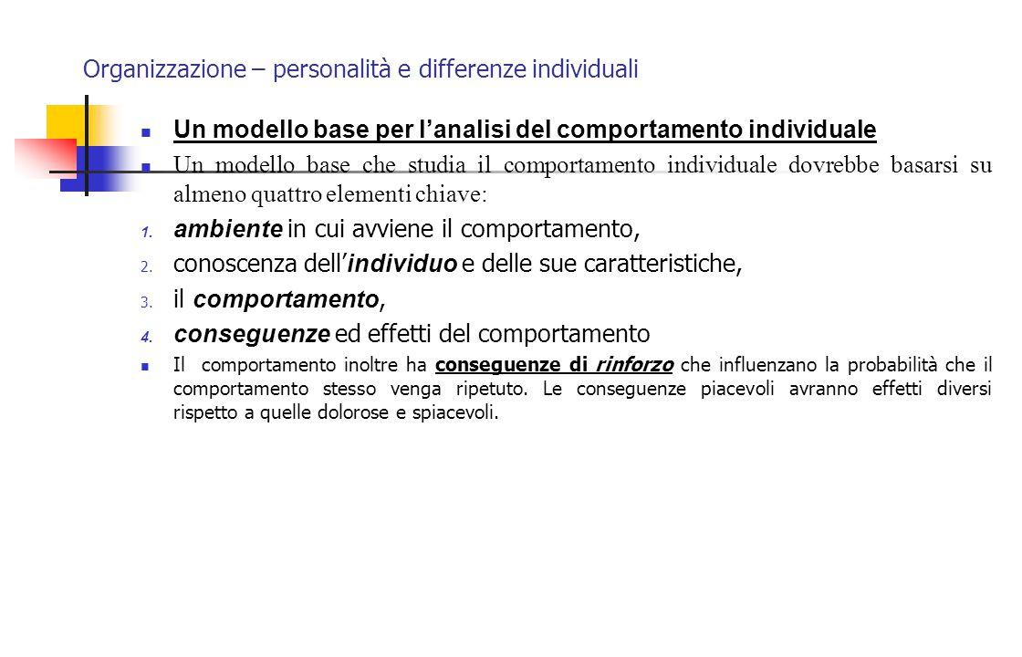 Organizzazione – personalità e differenze individuali Un modello base per l'analisi del comportamento individuale Un modello base che studia il compor