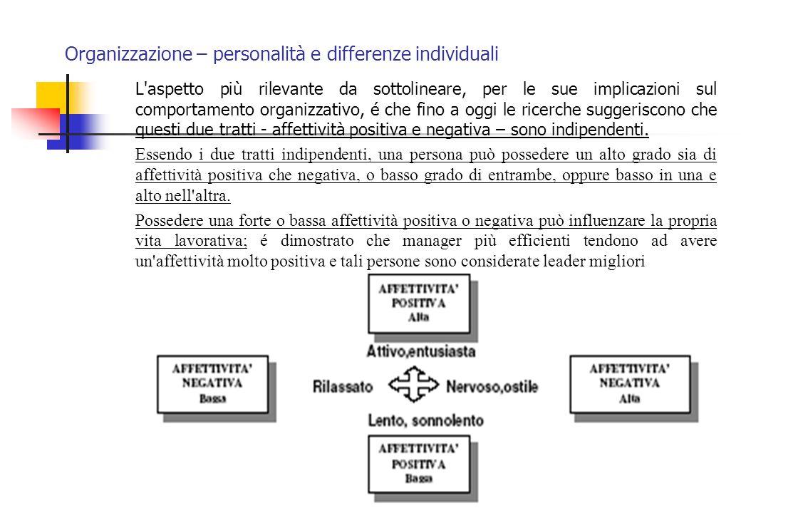 Organizzazione – personalità e differenze individuali L'aspetto più rilevante da sottolineare, per le sue implicazioni sul comportamento organizzativo