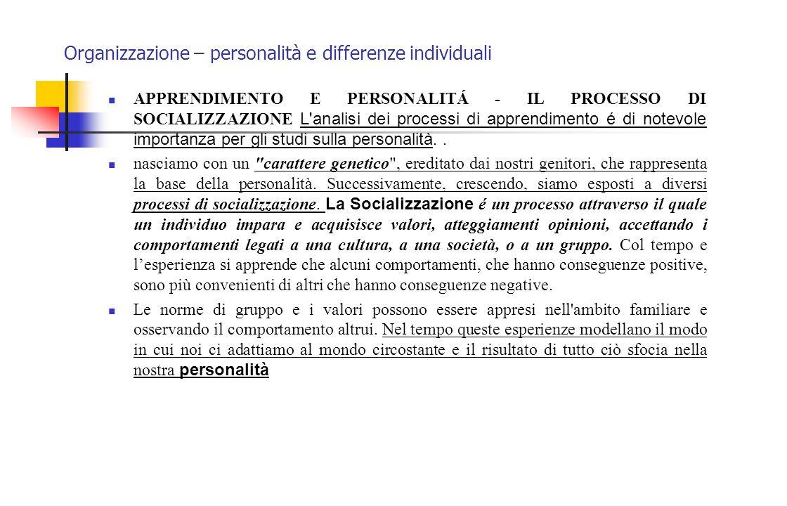 Organizzazione – personalità e differenze individuali APPRENDIMENTO E PERSONALITÁ - IL PROCESSO DI SOCIALIZZAZIONE L'analisi dei processi di apprendim