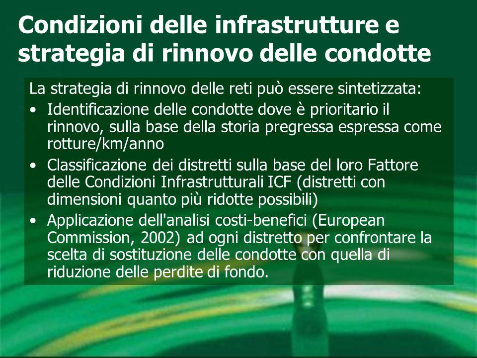 Condizioni delle infrastrutture e strategia di rinnovo delle condotte La strategia di rinnovo delle reti può essere sintetizzata: Identificazione dell