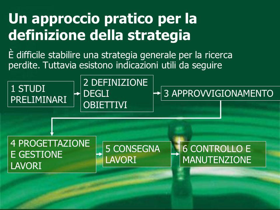 Un approccio pratico per la definizione della strategia È difficile stabilire una strategia generale per la ricerca perdite. Tuttavia esistono indicaz