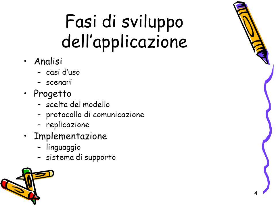 4 Fasi di sviluppo dell'applicazione Analisi –casi d'uso –scenari Progetto –scelta del modello –protocollo di comunicazione –replicazione Implementazione –linguaggio –sistema di supporto