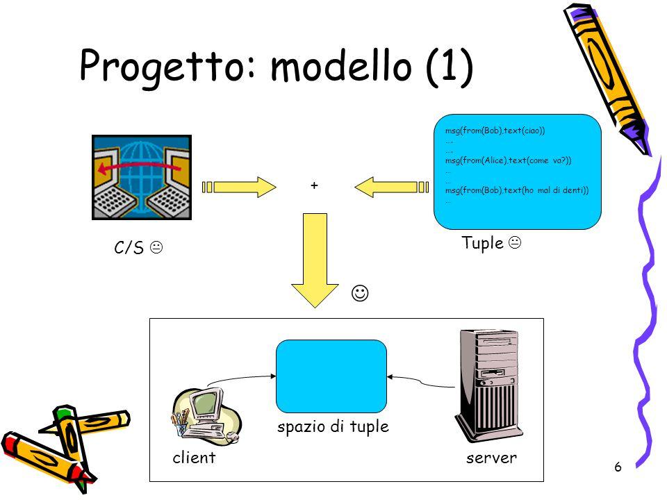 6 Progetto: modello (1) C/S  msg(from(Bob),text(ciao)) …. msg(from(Alice),text(come va?)) … msg(from(Bob),text(ho mal di denti)) … Tuple  + client s