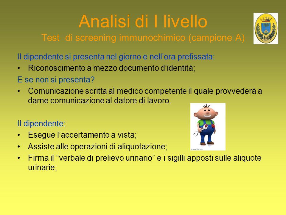 Analisi di I livello Test di screening immunochimico (campione A) Il dipendente si presenta nel giorno e nell'ora prefissata: Riconoscimento a mezzo d
