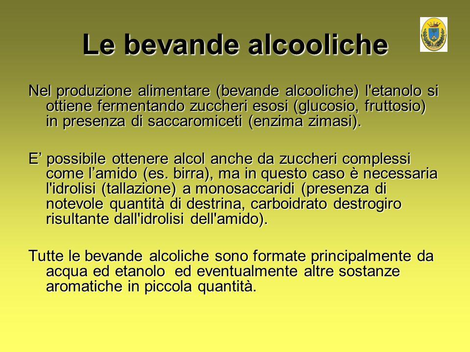 Le bevande alcooliche Nel produzione alimentare (bevande alcooliche) l'etanolo si ottiene fermentando zuccheri esosi (glucosio, fruttosio) in presenza