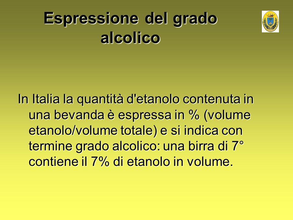 In Italia la quantità d'etanolo contenuta in una bevanda è espressa in % (volume etanolo/volume totale) e si indica con termine grado alcolico: una bi
