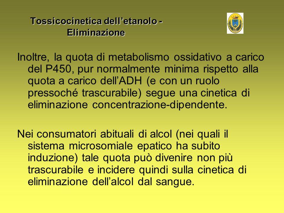 Inoltre, la quota di metabolismo ossidativo a carico del P450, pur normalmente minima rispetto alla quota a carico dell'ADH (e con un ruolo pressoché