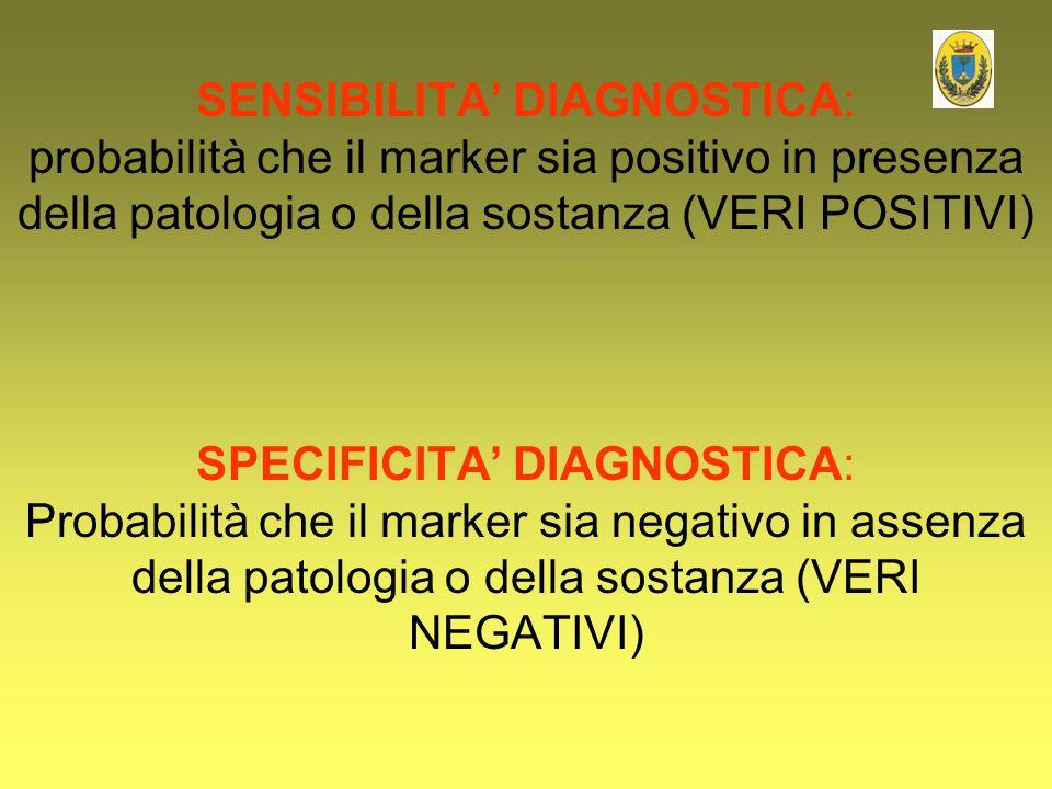 SENSIBILITA' DIAGNOSTICA: probabilità che il marker sia positivo in presenza della patologia o della sostanza (VERI POSITIVI) SPECIFICITA' DIAGNOSTICA