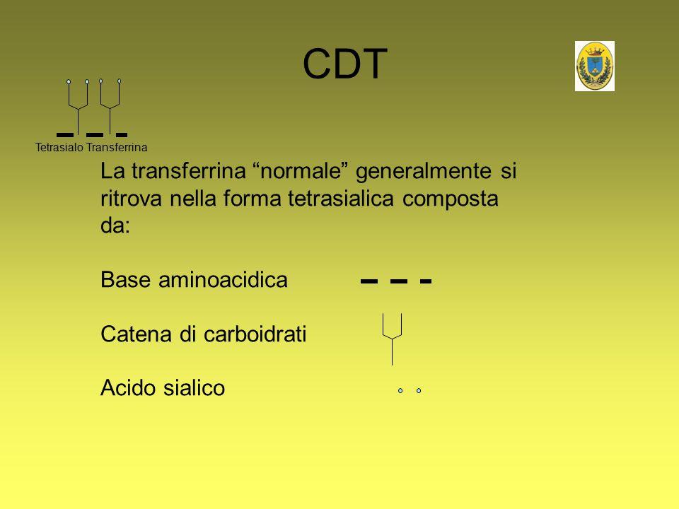 """CDT Tetrasialo Transferrina La transferrina """"normale"""" generalmente si ritrova nella forma tetrasialica composta da: Base aminoacidica Catena di carboi"""