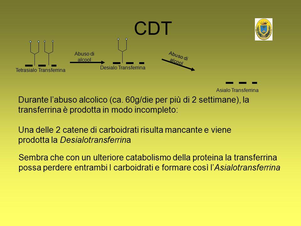 CDT Abuso di alcool Desialo Transferrina Tetrasialo Transferrina Asialo Transferrina Durante l'abuso alcolico (ca. 60g/die per più di 2 settimane), la