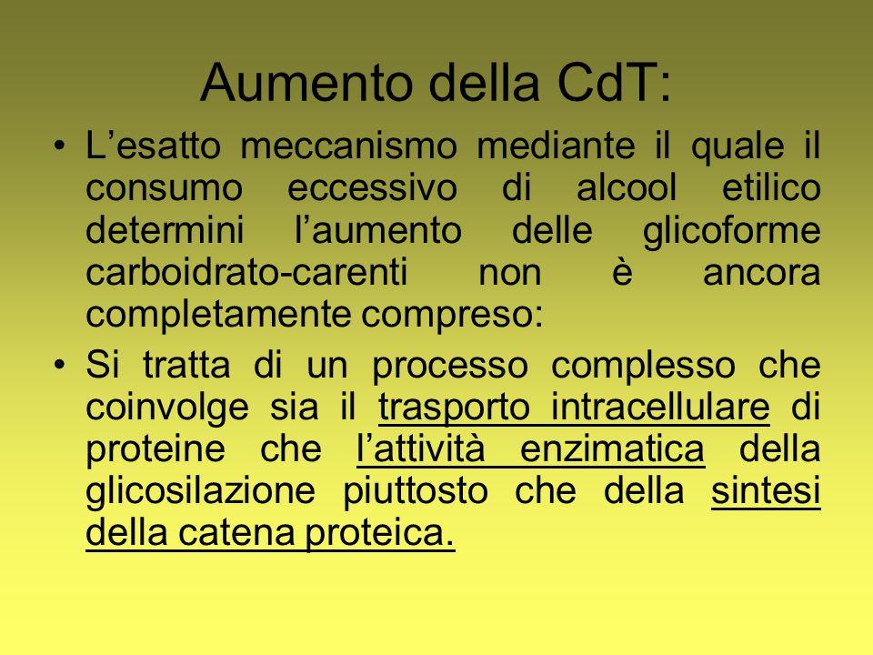 Aumento della CdT: L'esatto meccanismo mediante il quale il consumo eccessivo di alcool etilico determini l'aumento delle glicoforme carboidrato-caren