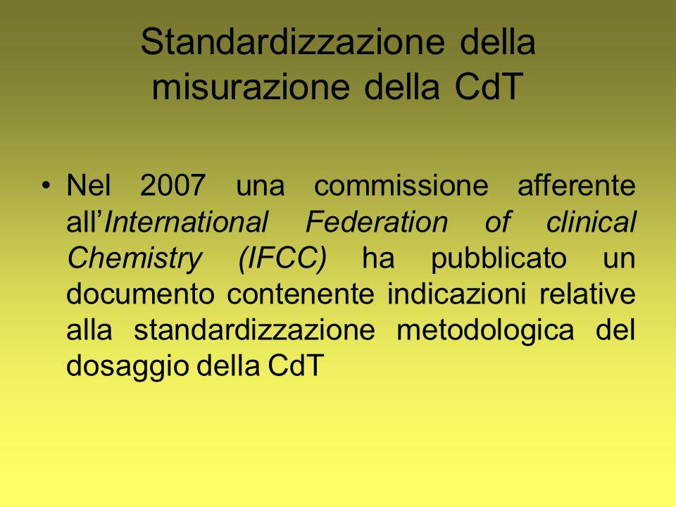 Standardizzazione della misurazione della CdT Nel 2007 una commissione afferente all'International Federation of clinical Chemistry (IFCC) ha pubblica