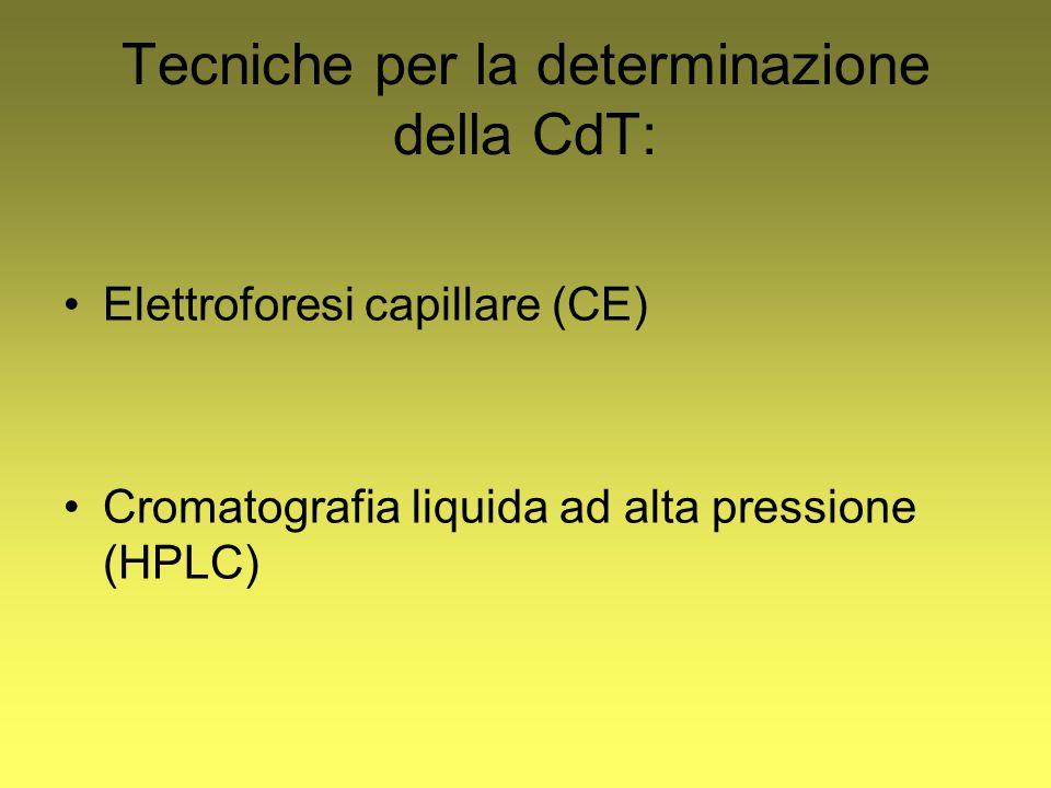 Tecniche per la determinazione della CdT: Elettroforesi capillare (CE) Cromatografia liquida ad alta pressione (HPLC)