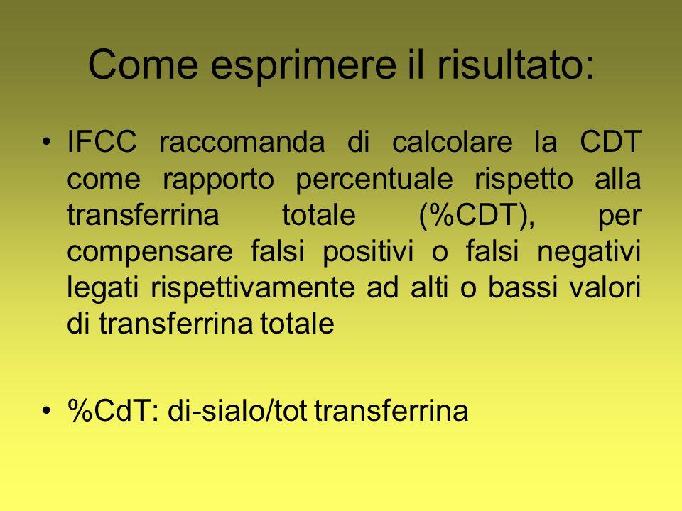 Come esprimere il risultato: IFCC raccomanda di calcolare la CDT come rapporto percentuale rispetto alla transferrina totale (%CDT), per compensare fa