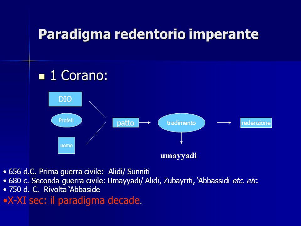 Paradigma redentorio imperante 1 Corano: 1 Corano: DIO Profeti uomo patto redenzione tradimento 656 d.C.