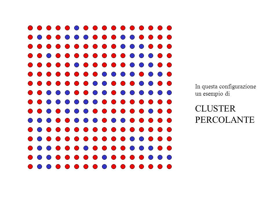 In questa configurazione un esempio di CLUSTER PERCOLANTE