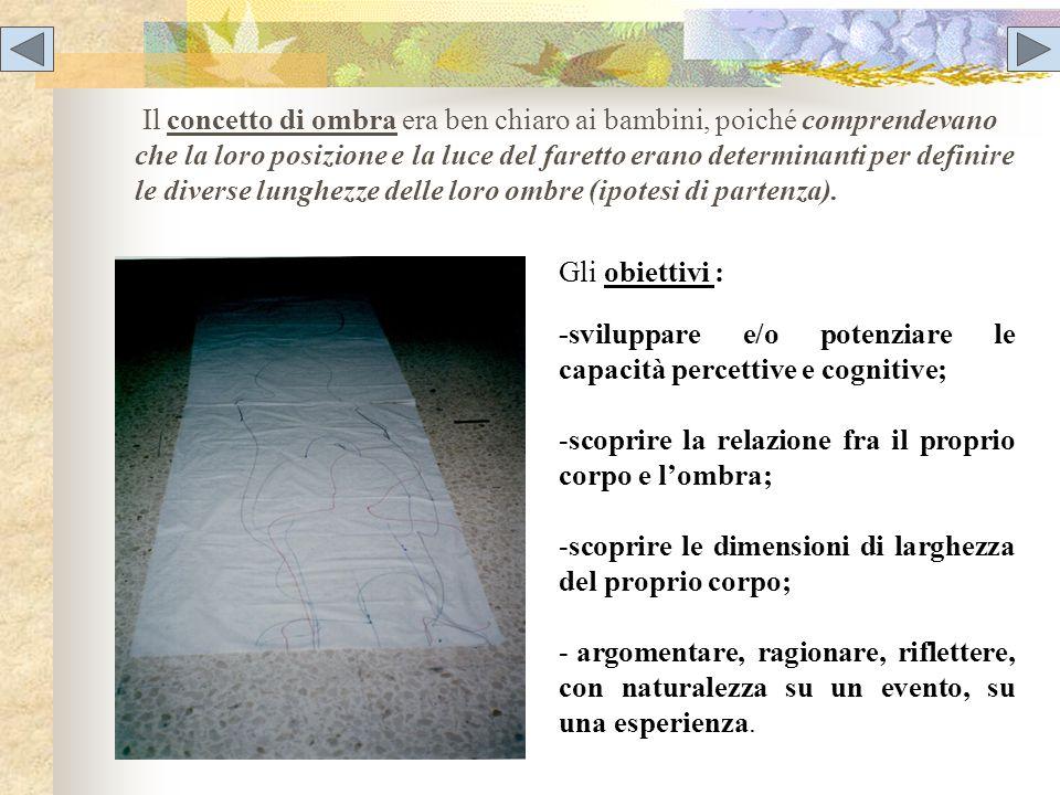 -sviluppare e/o potenziare le capacità percettive e cognitive; -scoprire la relazione fra il proprio corpo e l'ombra; -scoprire le dimensioni di largh