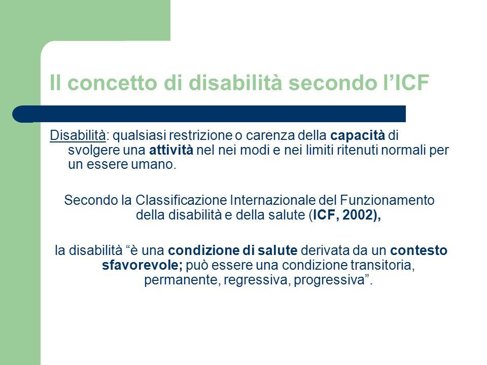 Il concetto di disabilità secondo l'ICF Disabilità: qualsiasi restrizione o carenza della capacità di svolgere una attività nel nei modi e nei limiti ritenuti normali per un essere umano.