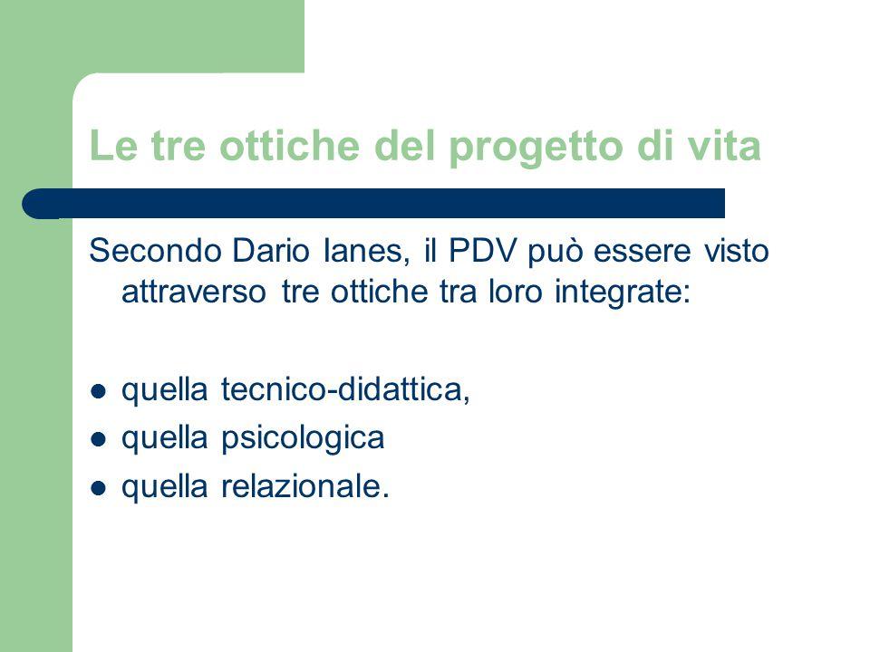 Le tre ottiche del progetto di vita Secondo Dario Ianes, il PDV può essere visto attraverso tre ottiche tra loro integrate: quella tecnico-didattica, quella psicologica quella relazionale.