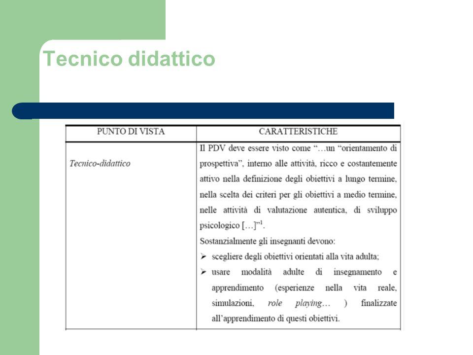 Tecnico didattico