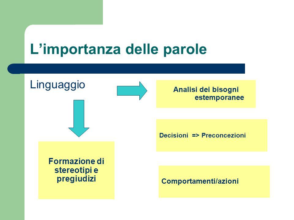 Linguaggio Formazione di stereotipi e pregiudizi Analisi dei bisogni estemporanee Decisioni => Preconcezioni Comportamenti/azioni