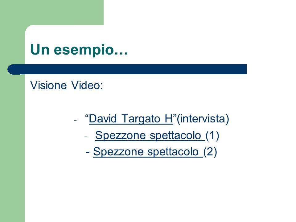 Un esempio… Visione Video: - David Targato H (intervista)David Targato H - Spezzone spettacolo (1) Spezzone spettacolo - Spezzone spettacolo (2)Spezzone spettacolo