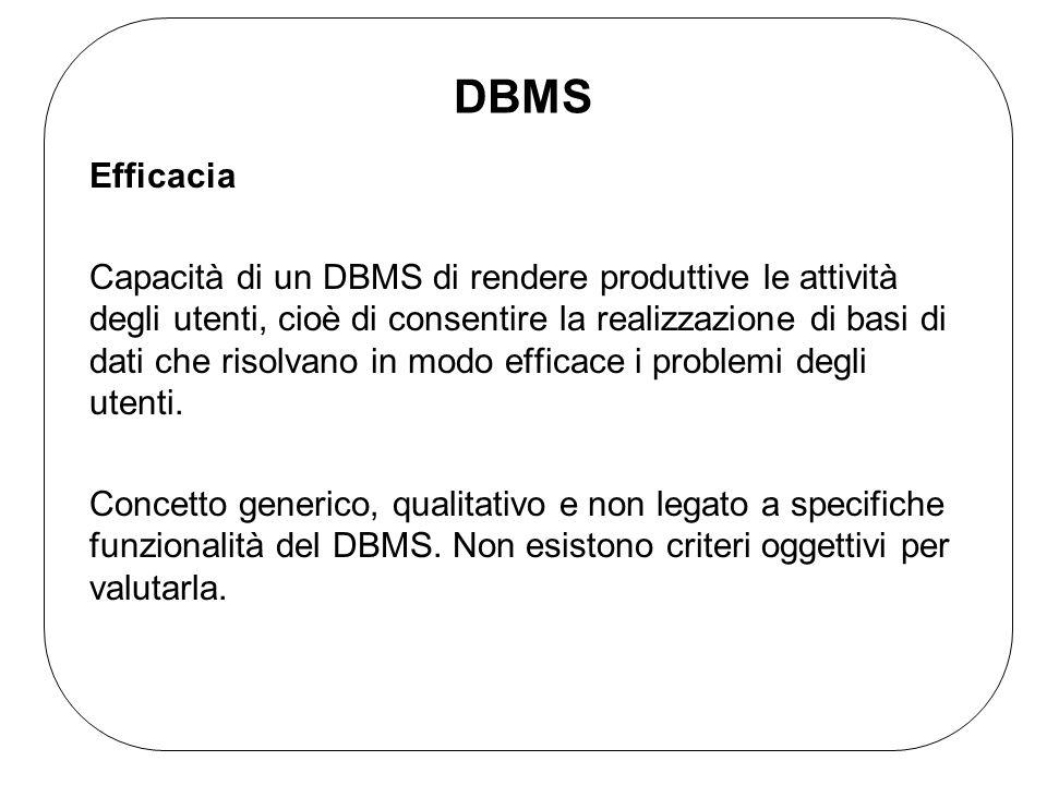 DBMS Efficacia Capacità di un DBMS di rendere produttive le attività degli utenti, cioè di consentire la realizzazione di basi di dati che risolvano in modo efficace i problemi degli utenti.