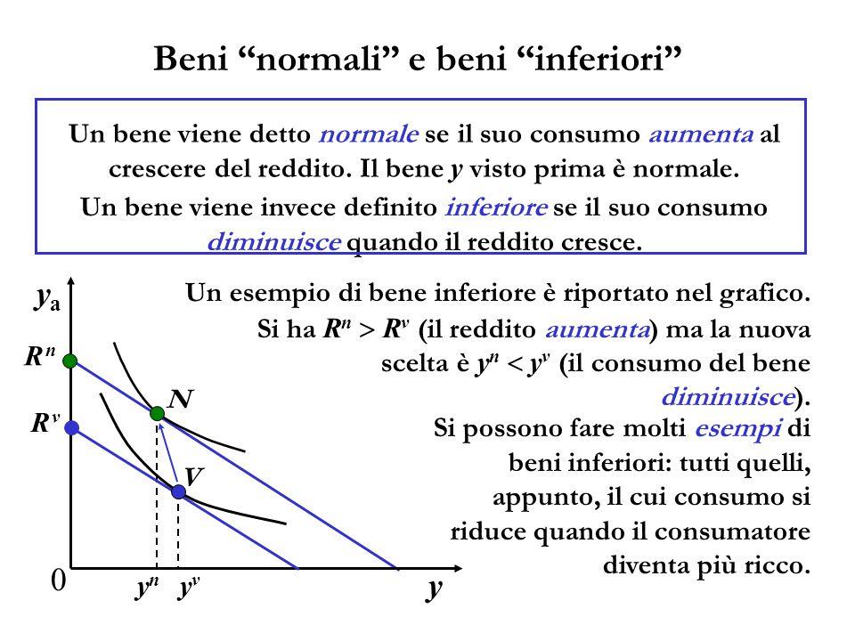 Beni normali e beni inferiori Un bene viene detto normale se il suo consumo aumenta al crescere del reddito.