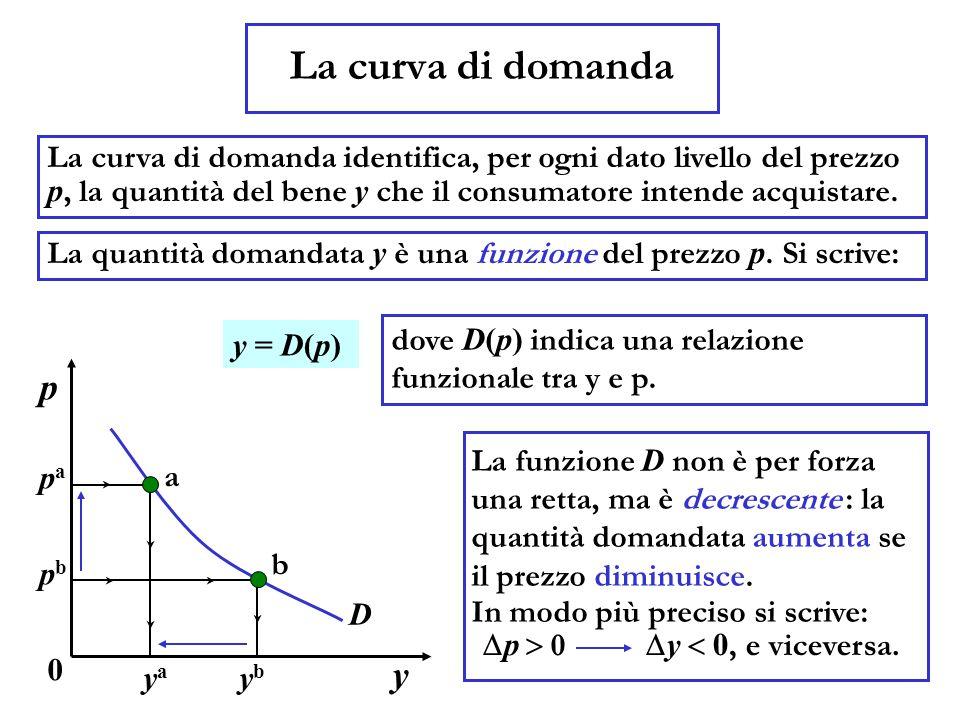 La curva di domanda y p La curva di domanda identifica, per ogni dato livello del prezzo p, la quantità del bene y che il consumatore intende acquistare.