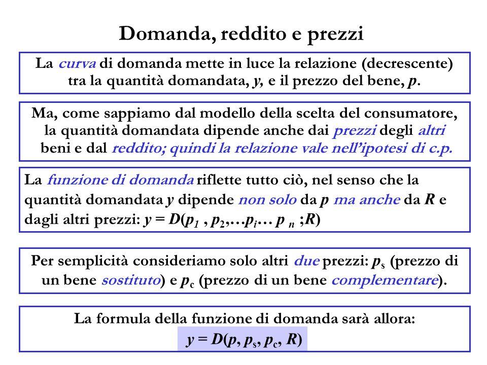 Domanda, reddito e prezzi La curva di domanda mette in luce la relazione (decrescente) tra la quantità domandata, y, e il prezzo del bene, p.